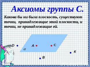 Аксиомы группы С. Какова бы ни была плоскость, существуют точки, принадлежащие э