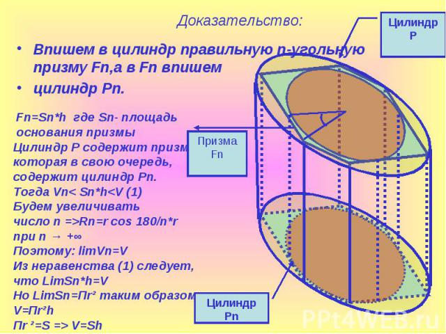 Впишем в цилиндр правильную n-угольную призму Fn,а в Fn впишем Впишем в цилиндр правильную n-угольную призму Fn,а в Fn впишем цилиндр Pn.