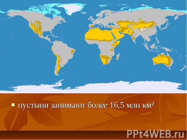 пустыни занимают более 16,5млн км² пустыни занимают более 16,5млн км²