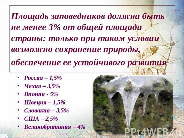 Россия – 1,5% Россия – 1,5% Чехия – 3,5% Япония - 5% Швеция – 1,5% Словакия – 3,5% США – 2,5% Великобритания – 4%