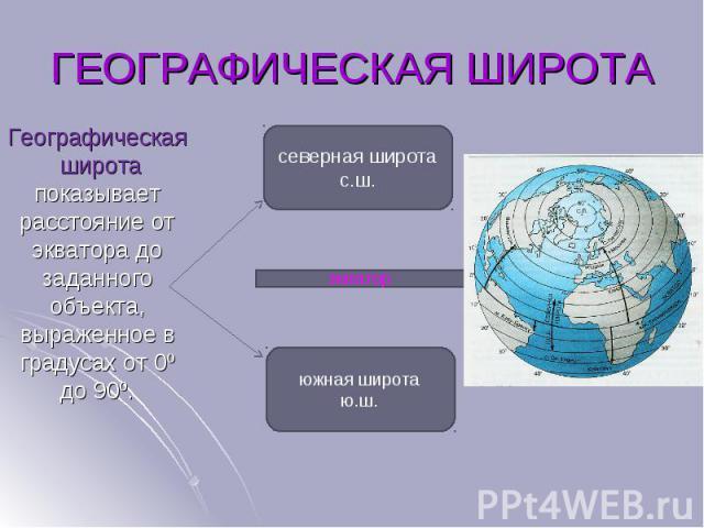 Географическая широта показывает расстояние от экватора до заданного объекта, выраженное в градусах от 0º до 90º. Географическая широта показывает расстояние от экватора до заданного объекта, выраженное в градусах от 0º до 90º.