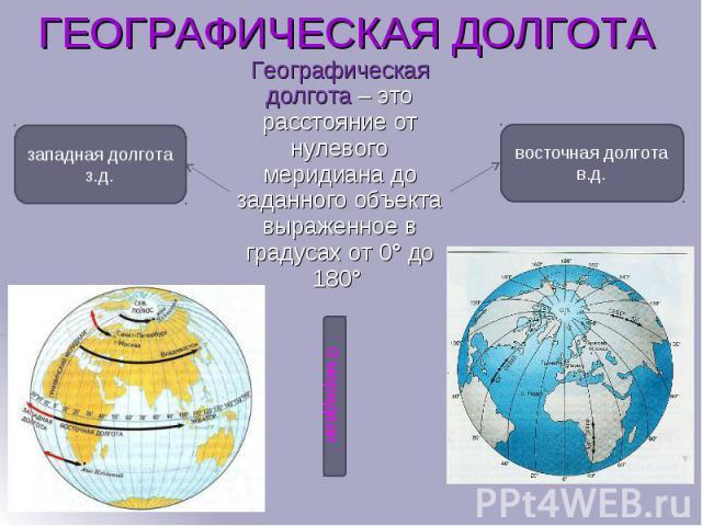 Географическая долгота – это расстояние от нулевого меридиана до заданного объекта выраженное в градусах от 0° до 180° Географическая долгота – это расстояние от нулевого меридиана до заданного объекта выраженное в градусах от 0° до 180°