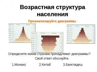 Проанализируйте диаграммы Проанализируйте диаграммы Определите каким странам при