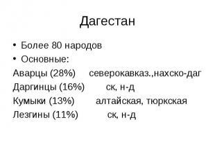 Более 80 народов Более 80 народов Основные: Аварцы (28%) северокавказ.,нахско-да