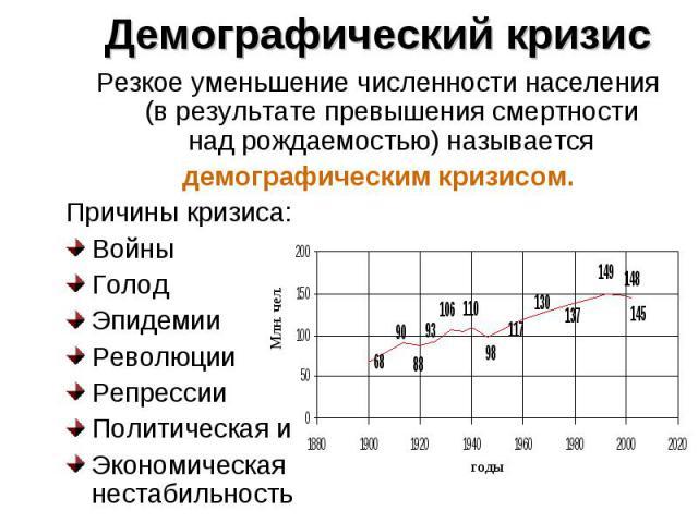 Резкое уменьшение численности населения (в результате превышения смертности над рождаемостью) называется Резкое уменьшение численности населения (в результате превышения смертности над рождаемостью) называется демографическим кризисом. Причины кризи…