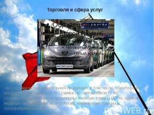 Торговля и сфера услуг Экспорт: машиностроительная продукция, в том числе трансп