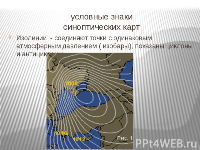 условные знаки синоптических карт Изолинии - соединяют точки с одинаковым атмосферным давлением ( изобары), показаны циклоны и антициклоны