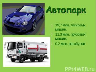 19,7 млн. легковых машин, 19,7 млн. легковых машин, 11,3 млн. грузовых машин, 0,