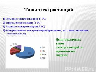 1) Тепловые электростанции. (ТЭС) 1) Тепловые электростанции. (ТЭС) 2) Гидроэлек