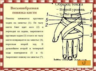 Восьмиобразная повязка кисти Повязка начинается круговым ходом на запястье (1).