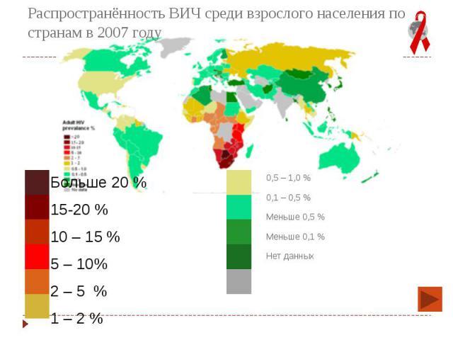 Распространённость ВИЧ среди взрослого населения по странам в 2007году Больше 20 % 15-20 % 10 – 15 % 5 – 10% 2 – 5 % 1 – 2 %