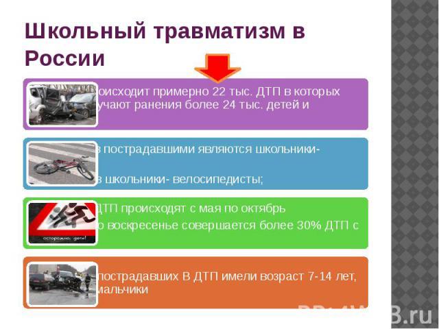 Школьный травматизм в России