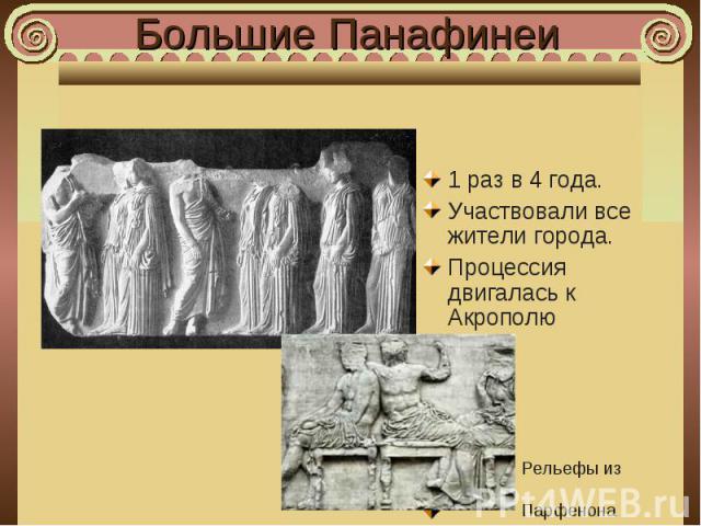 1 раз в 4 года. 1 раз в 4 года. Участвовали все жители города. Процессия двигалась к Акрополю Рельефы из Парфенона