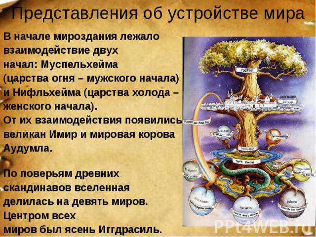 В начале мироздания лежало В начале мироздания лежало взаимодействие двух начал: Муспельхейма (царства огня – мужского начала) и Нифльхейма (царства холода – женского начала). От их взаимодействия появились великан Имир и мировая корова Аудумла. По …