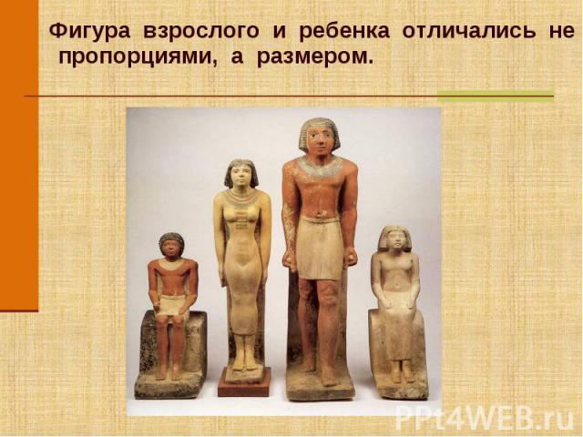 Фигура взрослого и ребенка отличались не пропорциями, а размером. Фигура взрослого и ребенка отличались не пропорциями, а размером.