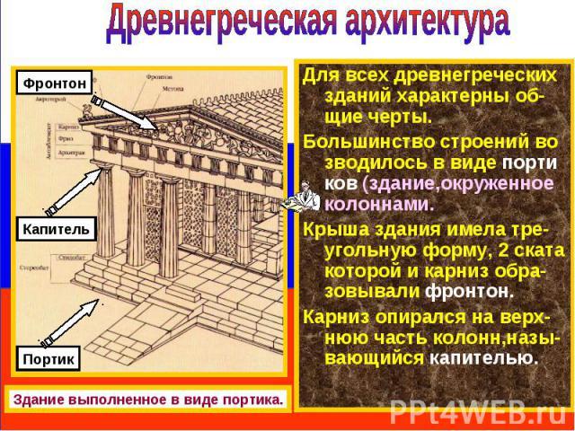 Для всех древнегреческих зданий характерны об-щие черты. Для всех древнегреческих зданий характерны об-щие черты. Большинство строений во зводилось в виде порти ков (здание,окруженное колоннами. Крыша здания имела тре-угольную форму, 2 ската которой…