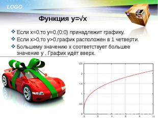 Если х=0,то у=0,(0;0) принадлежит графику. Если х=0,то у=0,(0;0) принадлежит гра