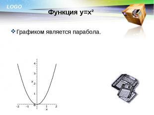 Графиком является парабола. Графиком является парабола.