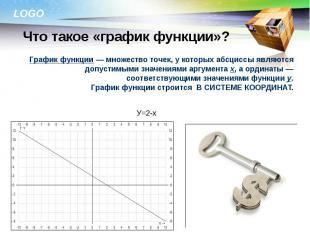 График функции— множество точек, у которых абсциссы являются допустимыми з