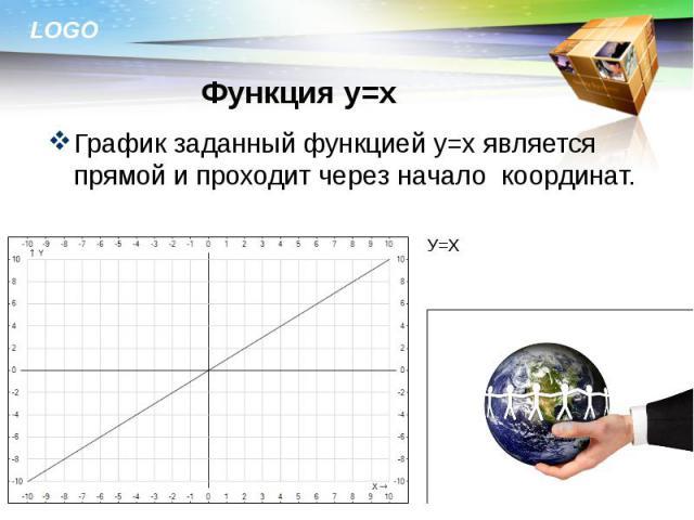 График заданный функцией у=х является прямой и проходит через начало координат. График заданный функцией у=х является прямой и проходит через начало координат.