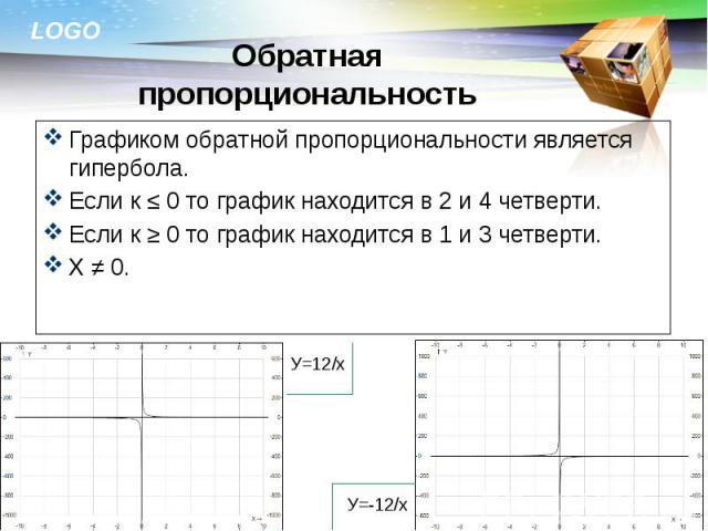 Графиком обратной пропорциональности является гипербола. Графиком обратной пропорциональности является гипербола. Если к ≤ 0 то график находится в 2 и 4 четверти. Если к ≥ 0 то график находится в 1 и 3 четверти. Х ≠ 0.