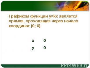 Графиком функции y=kx является прямая, проходящая через начало координат (0; 0)