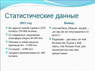 2011 год 2011 год