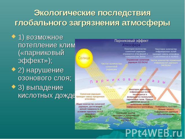 1) возможное потепление климата («парниковый эффект»); 1) возможное потепление климата («парниковый эффект»); 2) нарушение озонового слоя; 3) выпадение кислотных дождей.