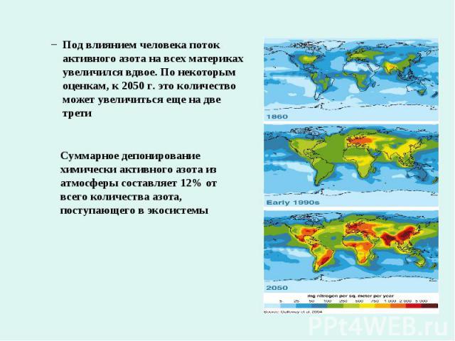 Под влиянием человека поток активного азота на всех материках увеличился вдвое. По некоторым оценкам, к 2050 г. это количество может увеличиться еще на две трети Под влиянием человека поток активного азота на всех материках увеличился вдвое. По неко…