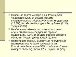 Основные торговые партнеры: Российская Федерация (25% от общего объема внешнетор