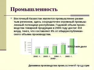 Промышленность Восточный Казахстан является промышленно разви-тым регионом, здес