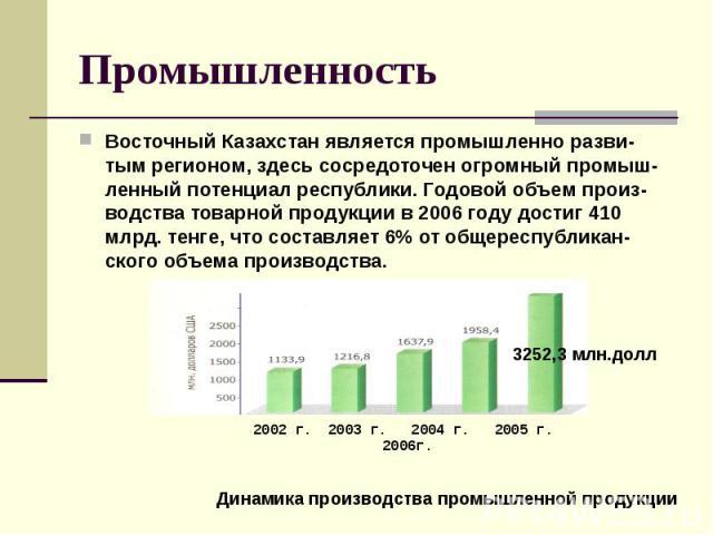 Промышленность Восточный Казахстан является промышленно разви-тым регионом, здесь сосредоточен огромный промыш-ленный потенциал республики. Годовой объем произ-водства товарной продукции в 2006 году достиг 410 млрд. тенге, что составляет 6% от общер…
