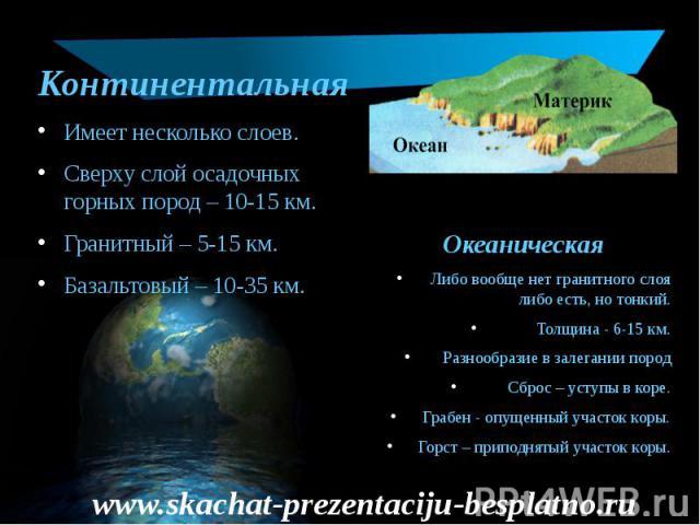 Континентальная Континентальная Имеет несколько слоев. Сверху слой осадочных горных пород – 10-15 км. Гранитный – 5-15 км. Базальтовый – 10-35 км.