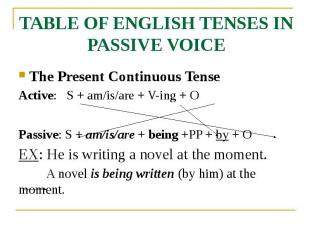 TABLE OF ENGLISH TENSES IN PASSIVE VOICE The Present Continuous Tense Active: S