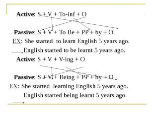 Active: S + V + To-inf + O Active: S + V + To-inf + O Passive: S + V + To Be + P