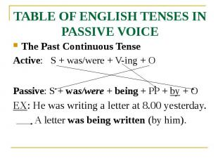 TABLE OF ENGLISH TENSES IN PASSIVE VOICE The Past Continuous Tense Active: S + w