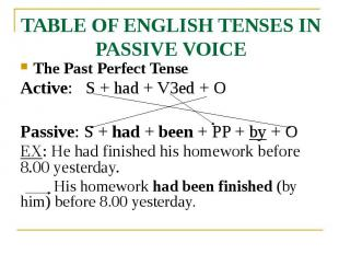 TABLE OF ENGLISH TENSES IN PASSIVE VOICE The Past Perfect Tense Active: S + had