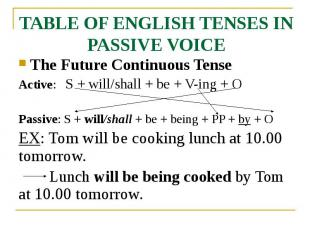 TABLE OF ENGLISH TENSES IN PASSIVE VOICE The Future Continuous Tense Active: S +