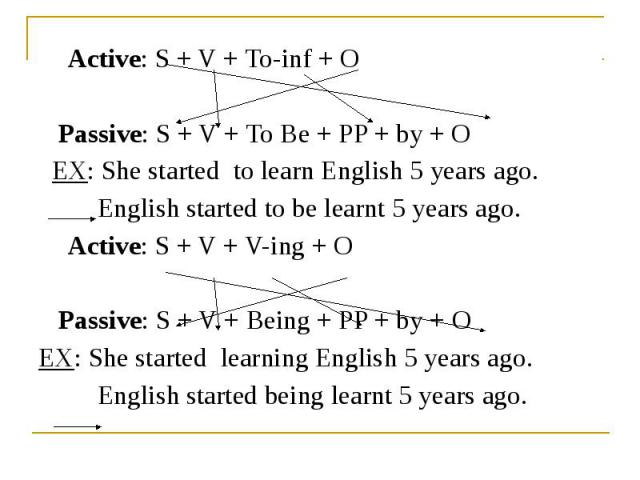 Active: S + V + To-inf + O Active: S + V + To-inf + O Passive: S + V + To Be + PP + by + O EX: She started to learn English 5 years ago. English started to be learnt 5 years ago. Active: S + V + V-ing + O Passive: S + V + Being + PP + by + O EX: She…