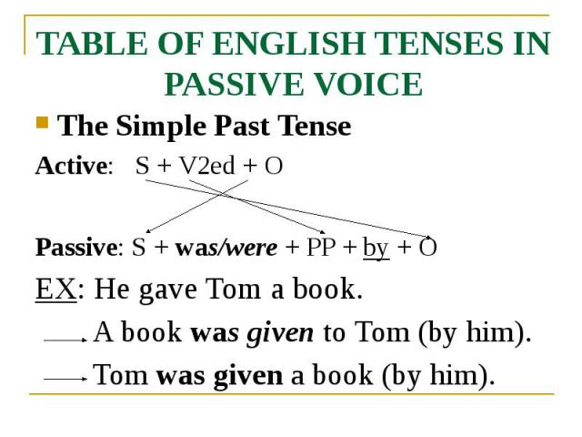 TABLE OF ENGLISH TENSES IN PASSIVE VOICE The Simple Past Tense Active: S + V2ed + O Passive: S + was/were + PP + by + O EX: He gave Tom a book. A book was given to Tom (by him). Tom was given a book (by him).