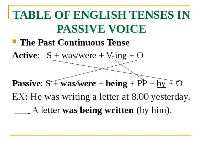 TABLE OF ENGLISH TENSES IN PASSIVE VOICE The Past Continuous Tense Active: S + was/were + V-ing + O Passive: S + was/were + being + PP + by + O EX: He was writing a letter at 8.00 yesterday. A letter was being written (by him).
