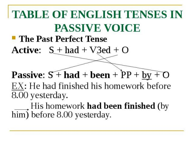 TABLE OF ENGLISH TENSES IN PASSIVE VOICE The Past Perfect Tense Active: S + had + V3ed + O Passive: S + had + been + PP + by + O EX: He had finished his homework before 8.00 yesterday. His homework had been finished (by him) before 8.00 yesterday.