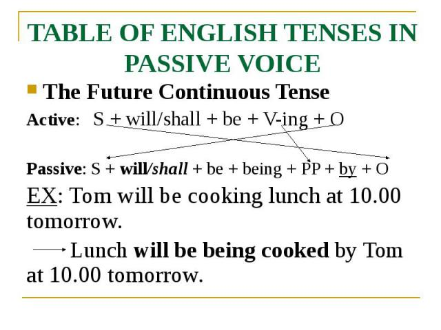TABLE OF ENGLISH TENSES IN PASSIVE VOICE The Future Continuous Tense Active: S + will/shall + be + V-ing + O Passive: S + will/shall + be + being + PP + by + O EX: Tom will be cooking lunch at 10.00 tomorrow. Lunch will be being cooked by Tom at 10.…
