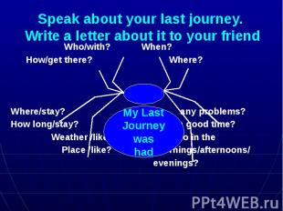 Speak about your last journey. Write a letter about it to your friend Who/with?