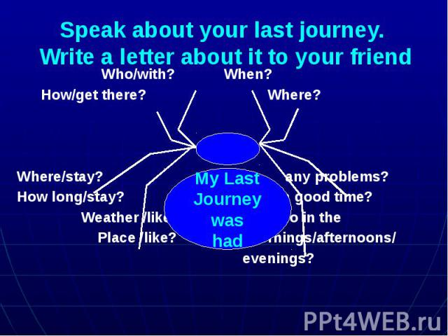 Speak about your last journey. Write a letter about it to your friend Who/with? When? How/get there? Where? Where/stay? any problems? How long/stay? a good time? Weather /like? What/do in the Place /like? mornings/afternoons/ evenings?