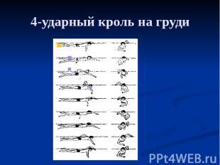 4-ударный кроль на груди