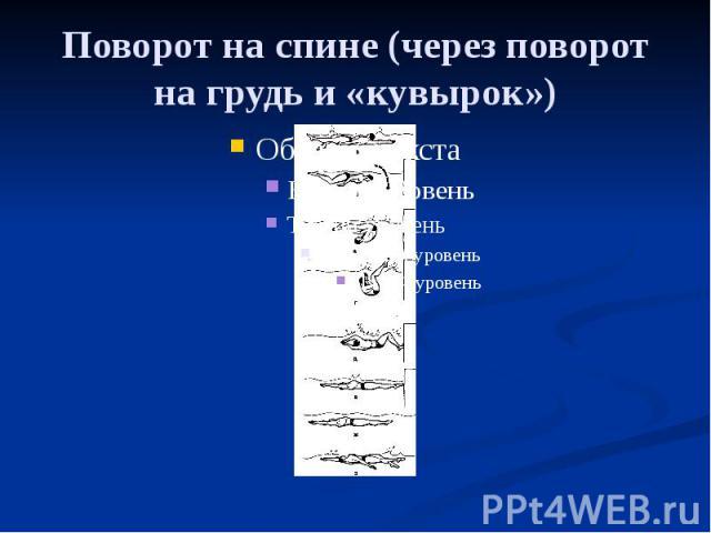 Поворот на спине (через поворот на грудь и «кувырок»)