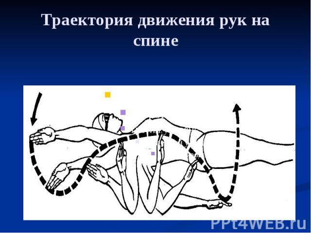 Траектория движения рук на спине