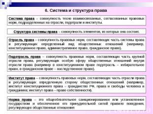 6. Система и структура права