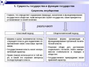 5. Сущность государства и функции государства